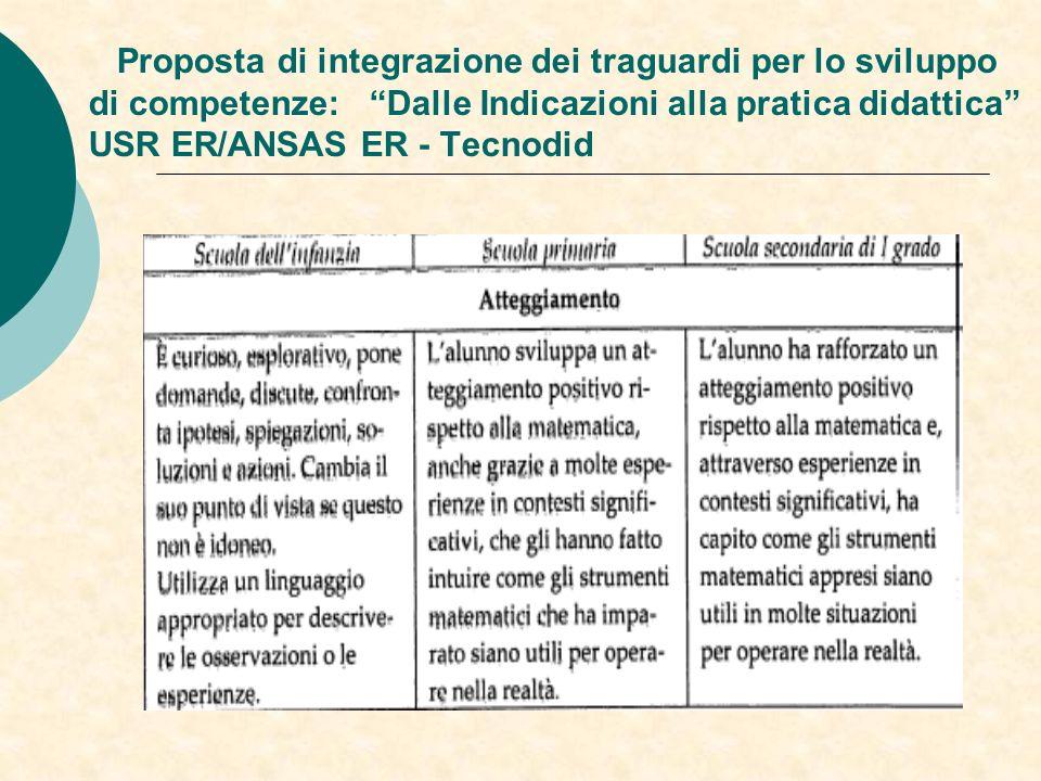 Proposta di integrazione dei traguardi per lo sviluppo di competenze: Dalle Indicazioni alla pratica didattica USR ER/ANSAS ER - Tecnodid