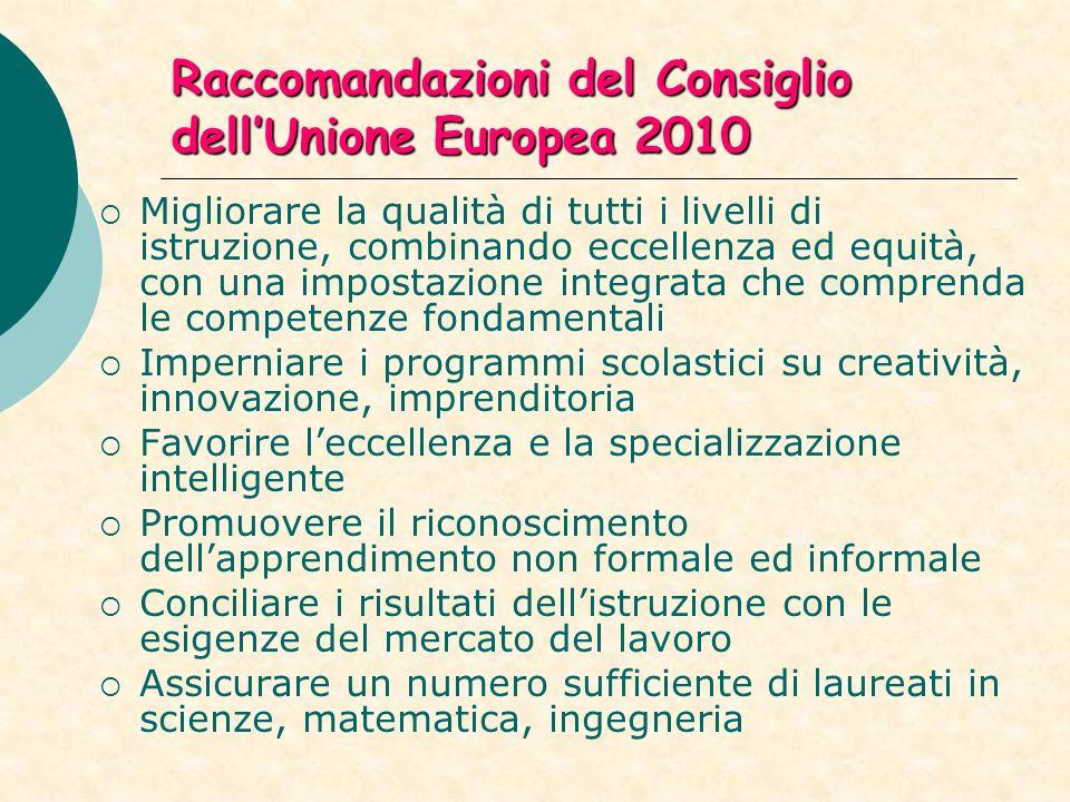 LA PROPOSTA ITALIANA per il I ciclo DPR 89 del 2009 Revisione dellassetto ordinamentale, organizzativo e didattico della scuola dellinfanzia e del primo ciclo di istruzione … Art.