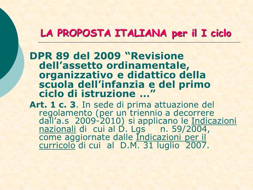 Raggruppamenti di processi cognitivi (Spunti da OCSE-PISA) Riproduzione: esecuzione di calcoli, procedure di routine, applicazione di algoritmi standard, abilità tecniche,..