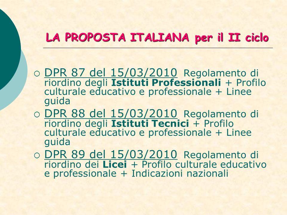 LA PROPOSTA ITALIANA per il II ciclo DPR 87 del 15/03/2010 Regolamento di riordino degli Istituti Professionali + Profilo culturale educativo e professionale + Linee guida DPR 88 del 15/03/2010 Regolamento di riordino degli Istituti Tecnici + Profilo culturale educativo e professionale + Linee guida DPR 89 del 15/03/2010 Regolamento di riordino dei Licei + Profilo culturale educativo e professionale + Indicazioni nazionali