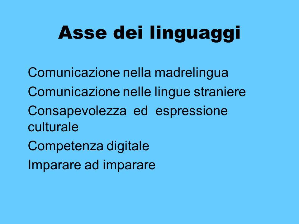 Asse dei linguaggi Comunicazione nella madrelingua Comunicazione nelle lingue straniere Consapevolezza ed espressione culturale Competenza digitale Im