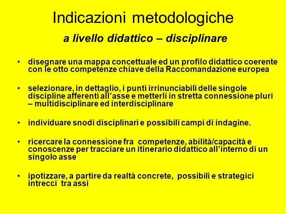 Indicazioni metodologiche a livello didattico – disciplinare disegnare una mappa concettuale ed un profilo didattico coerente con le otto competenze c