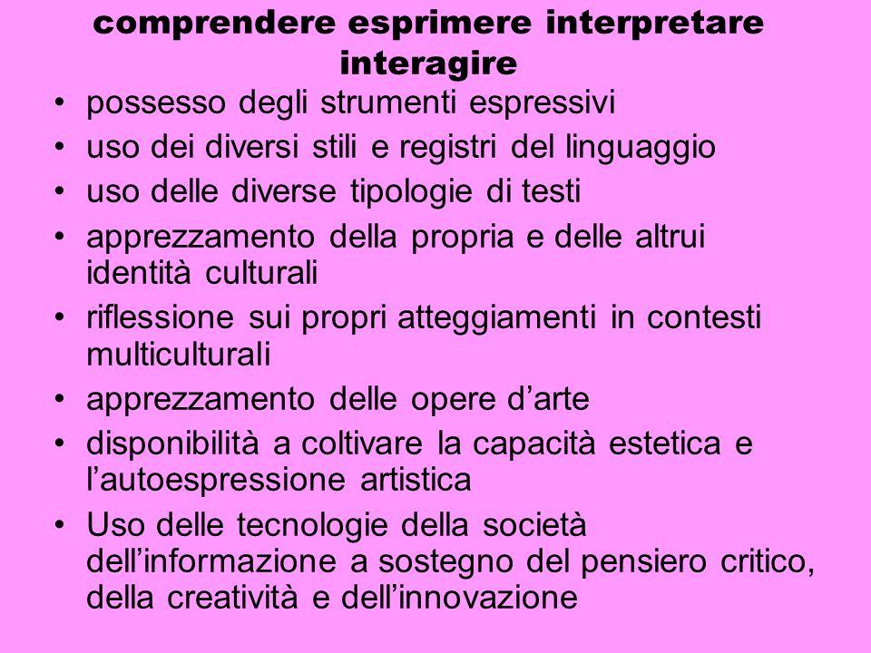 comprendere esprimere interpretare interagire possesso degli strumenti espressivi uso dei diversi stili e registri del linguaggio uso delle diverse ti