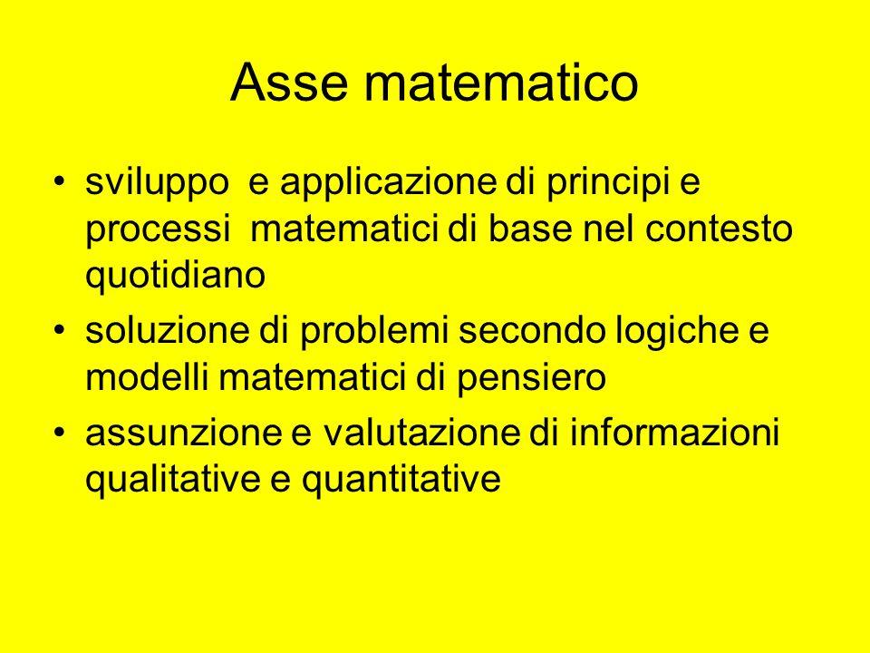 Asse matematico sviluppo e applicazione di principi e processi matematici di base nel contesto quotidiano soluzione di problemi secondo logiche e mode