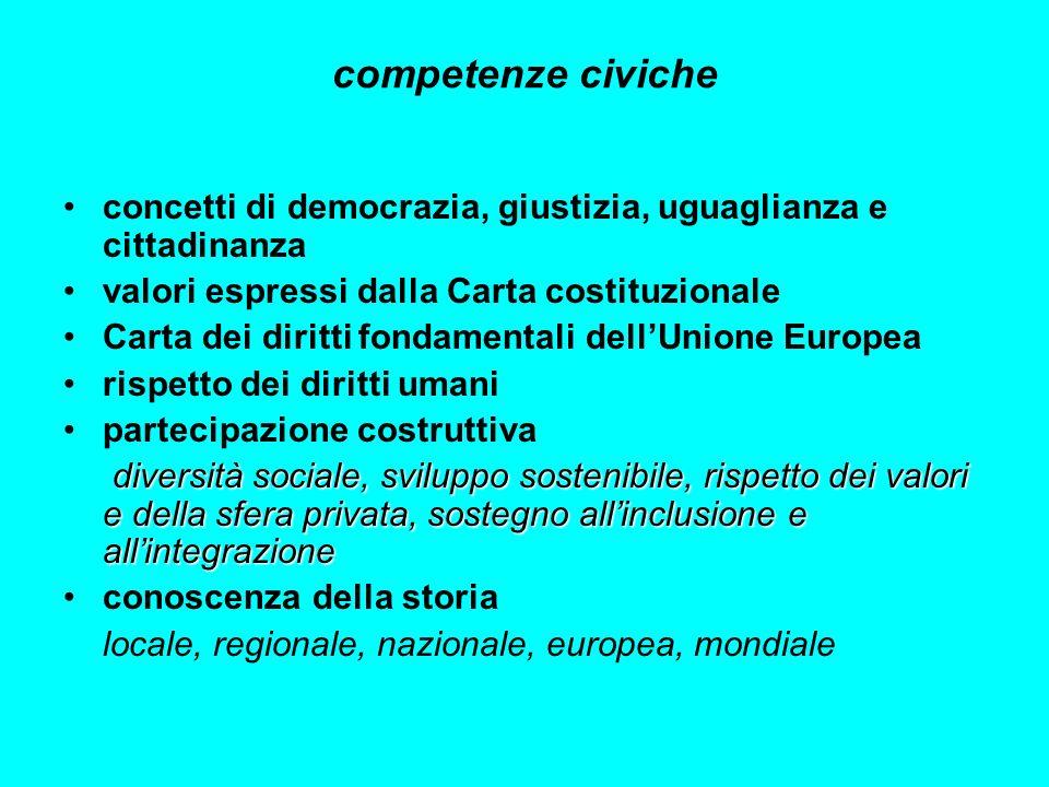 competenze civiche concetti di democrazia, giustizia, uguaglianza e cittadinanza valori espressi dalla Carta costituzionale Carta dei diritti fondamen