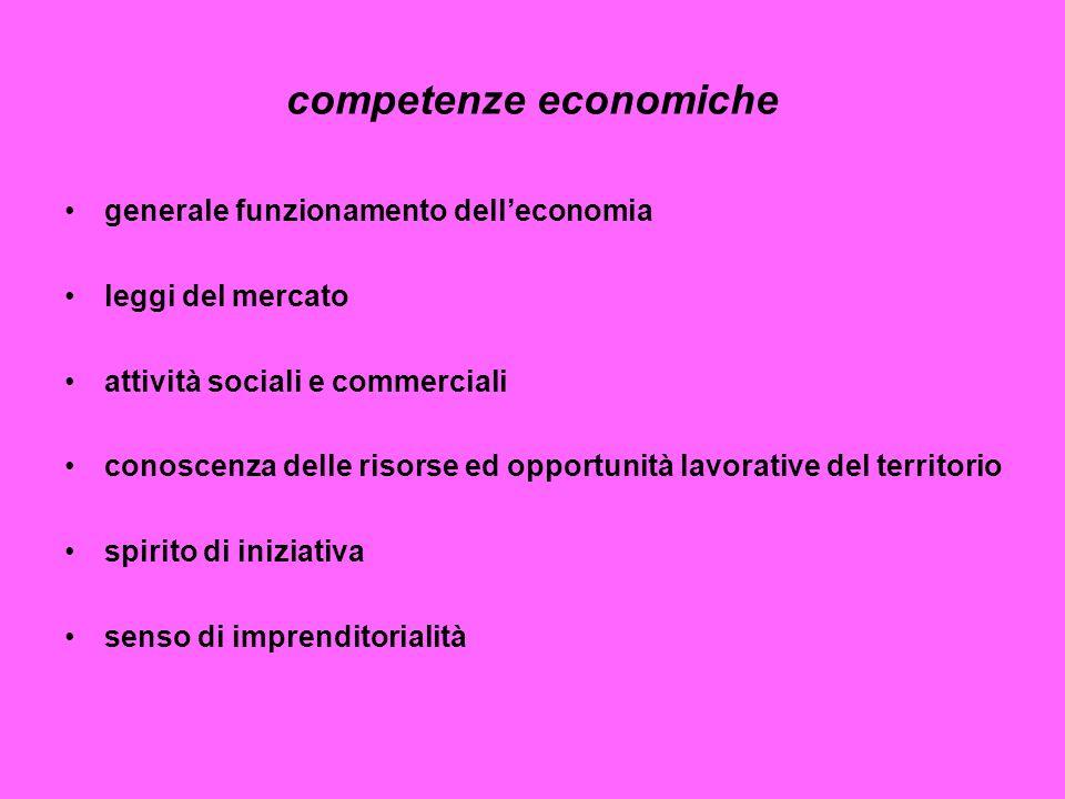 competenze economiche generale funzionamento delleconomia leggi del mercato attività sociali e commerciali conoscenza delle risorse ed opportunità lav