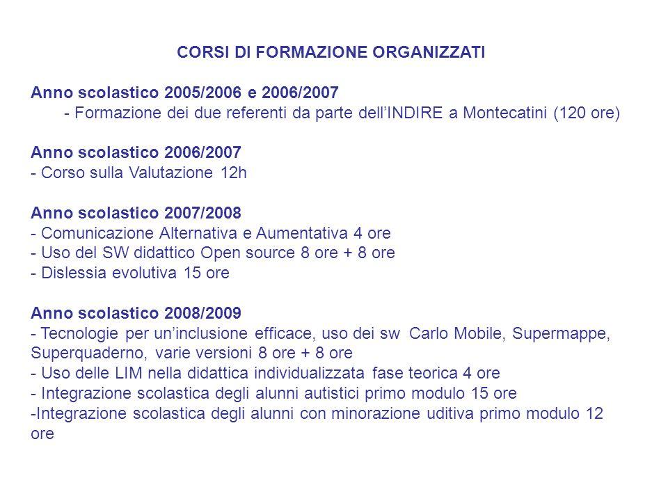 CORSI DI FORMAZIONE ORGANIZZATI Anno scolastico 2005/2006 e 2006/2007 - Formazione dei due referenti da parte dellINDIRE a Montecatini (120 ore) Anno