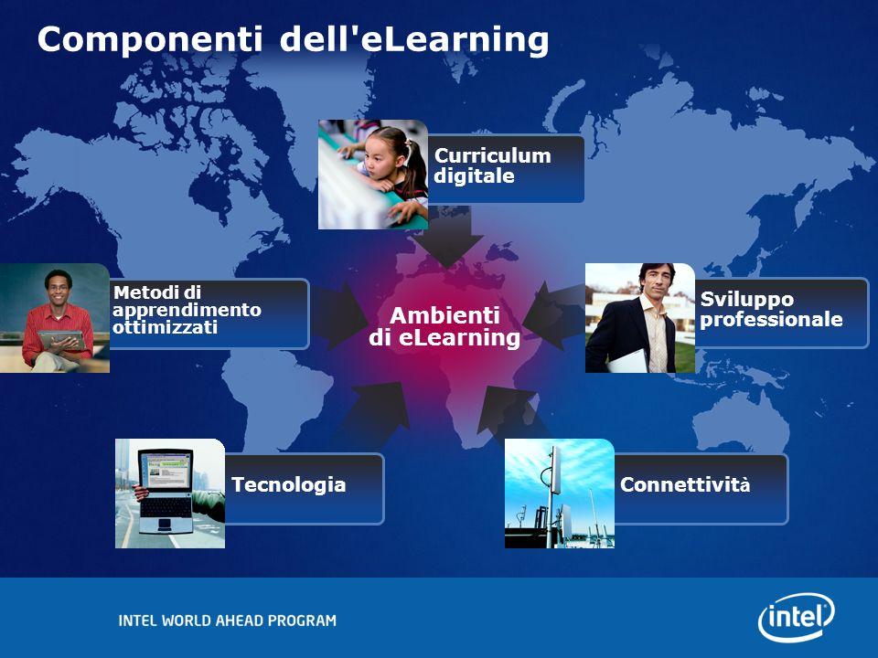 Ambienti di eLearning Componenti dell'eLearning TecnologiaConnettivit à Sviluppo professionale Curriculum digitale Metodi di apprendimento ottimizzati