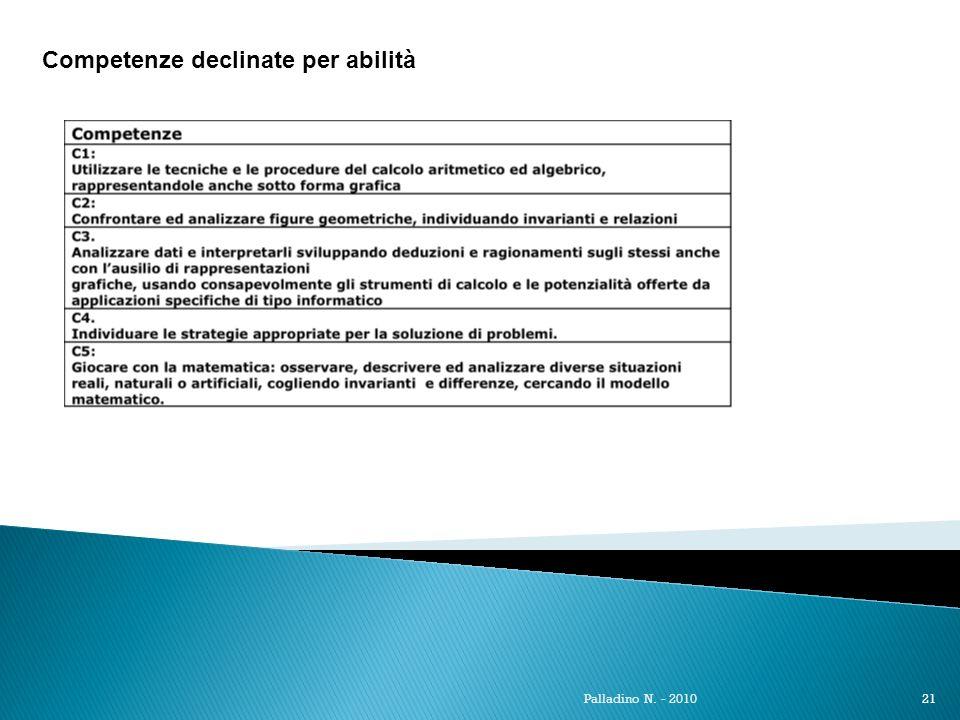 21Palladino N. - 2010 Competenze declinate per abilità