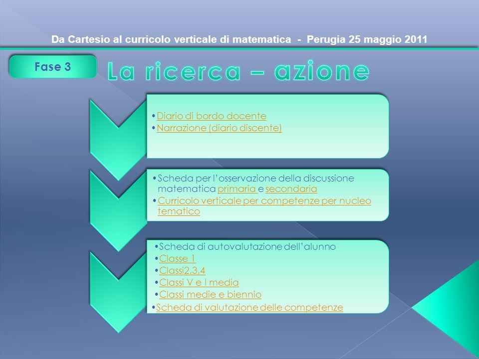 Da Cartesio al curricolo verticale di matematica - Perugia 25 maggio 2011 Fase 3 Diario di bordo docente Narrazione (diario discente) Scheda per losse