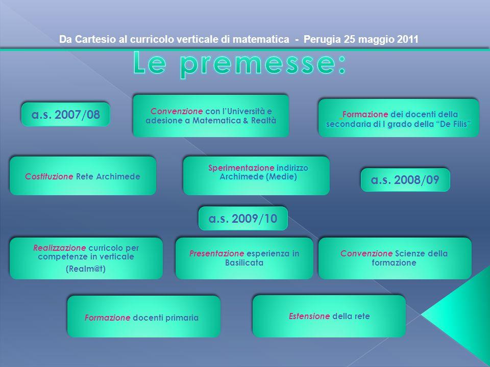 a.s. 2007/08 Da Cartesio al curricolo verticale di matematica - Perugia 25 maggio 2011 Convenzione con lUniversità e adesione a Matematica & Realtà Co