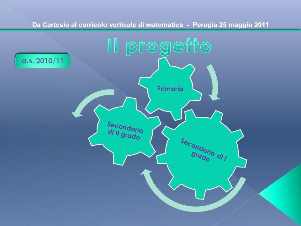 Da Cartesio al curricolo verticale di matematica - Perugia 25 maggio 2011 a.s. 2010/11 Secondaria di I grado Secondaria di II grado Primaria