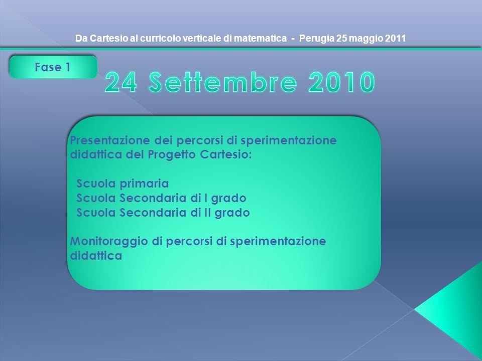 Da Cartesio al curricolo verticale di matematica - Perugia 25 maggio 2011 Presentazione dei percorsi di sperimentazione didattica del Progetto Cartesi