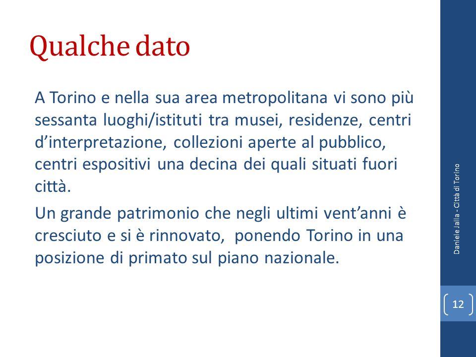 Qualche dato Daniele Jalla - Città di Torino 12 A Torino e nella sua area metropolitana vi sono più sessanta luoghi/istituti tra musei, residenze, cen