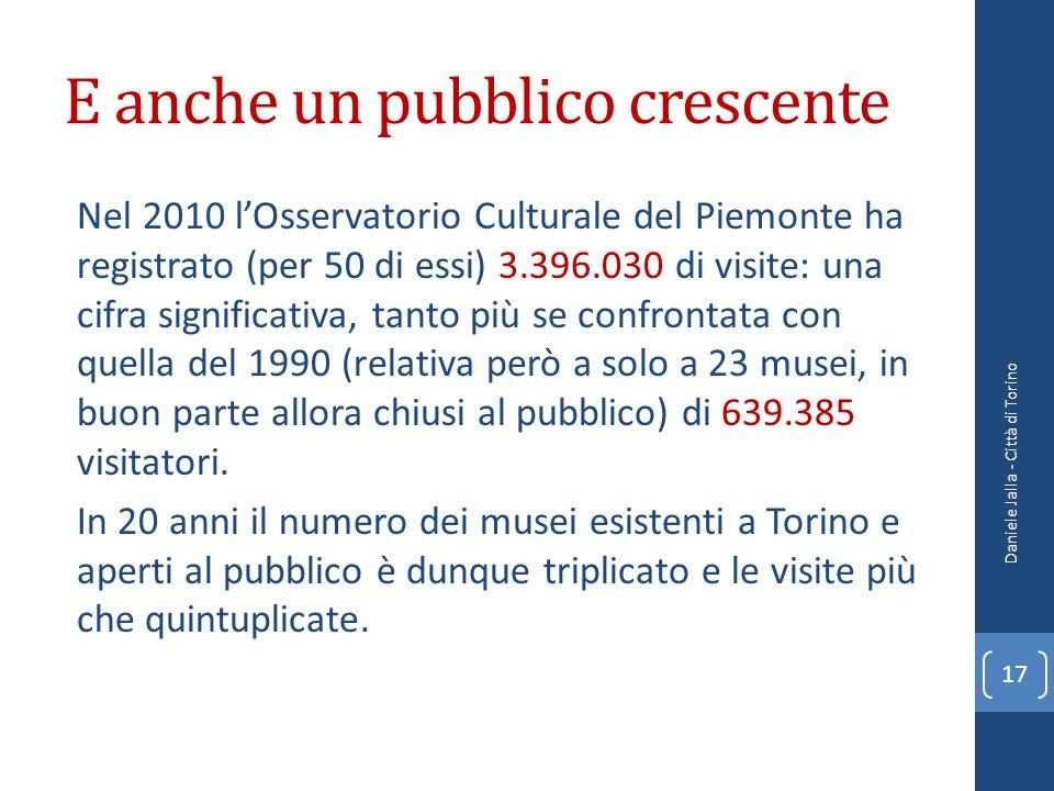 E anche un pubblico crescente Nel 2010 lOsservatorio Culturale del Piemonte ha registrato (per 50 di essi) 3.396.030 di visite: una cifra significativ