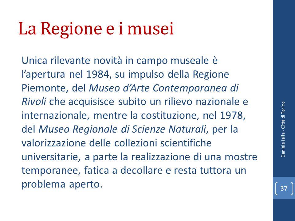 La Regione e i musei Unica rilevante novità in campo museale è lapertura nel 1984, su impulso della Regione Piemonte, del Museo dArte Contemporanea di