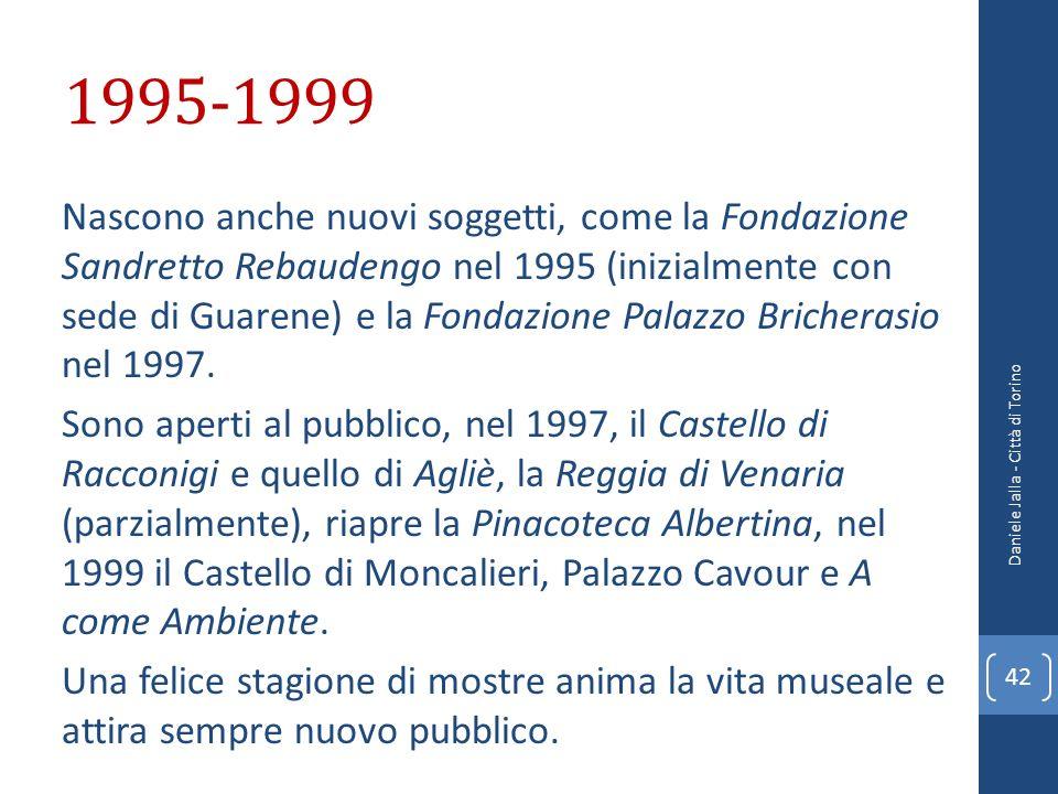1995-1999 Nascono anche nuovi soggetti, come la Fondazione Sandretto Rebaudengo nel 1995 (inizialmente con sede di Guarene) e la Fondazione Palazzo Br