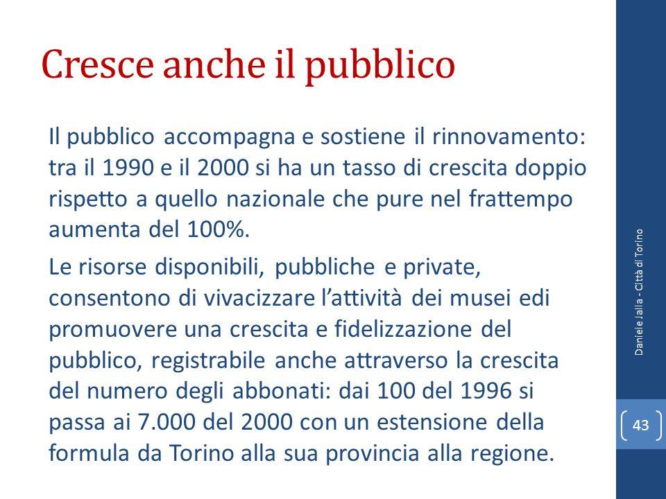 Cresce anche il pubblico Il pubblico accompagna e sostiene il rinnovamento: tra il 1990 e il 2000 si ha un tasso di crescita doppio rispetto a quello