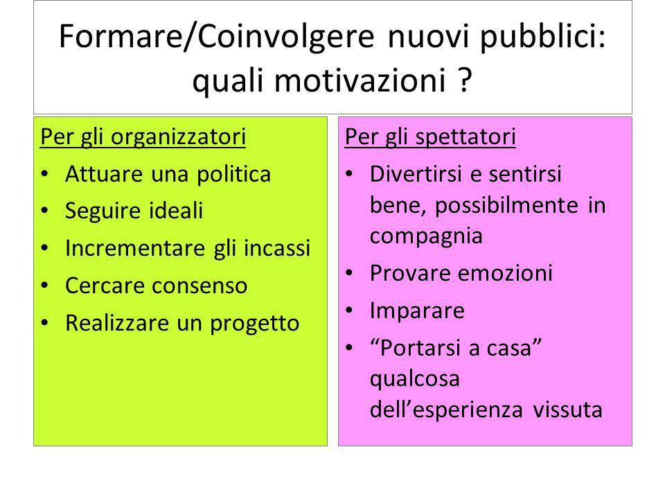 Formare/Coinvolgere nuovi pubblici: quali motivazioni ? Per gli organizzatori Attuare una politica Seguire ideali Incrementare gli incassi Cercare con