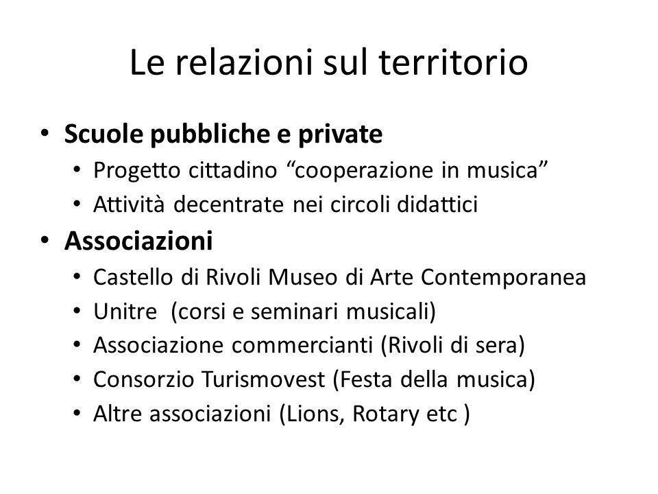 Le relazioni sul territorio Scuole pubbliche e private Progetto cittadino cooperazione in musica Attività decentrate nei circoli didattici Associazion