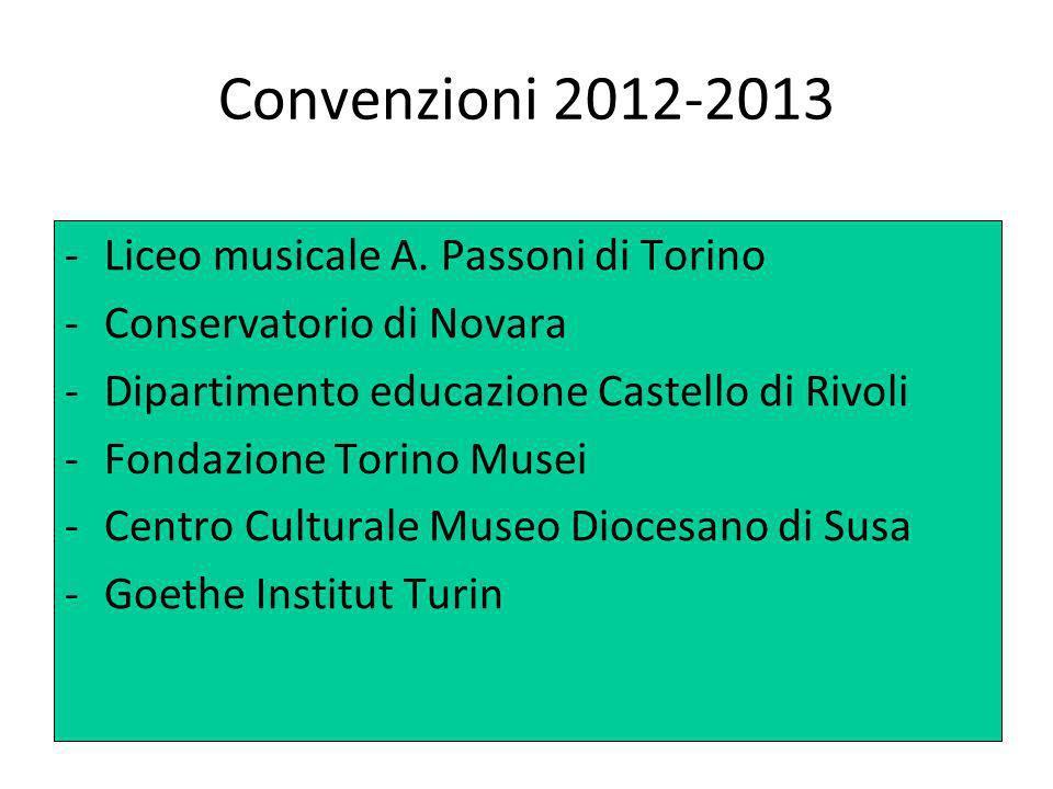 Convenzioni 2012-2013 -Liceo musicale A. Passoni di Torino -Conservatorio di Novara -Dipartimento educazione Castello di Rivoli -Fondazione Torino Mus