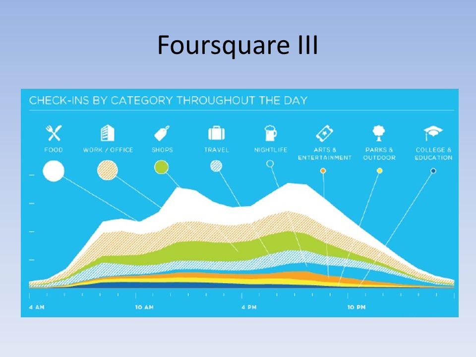 Foursquare III