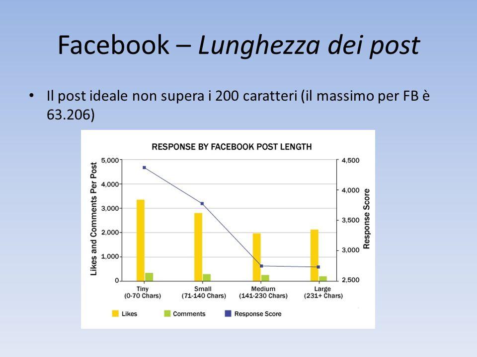 Facebook – Lunghezza dei post Il post ideale non supera i 200 caratteri (il massimo per FB è 63.206)
