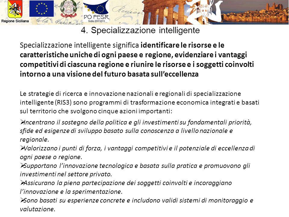 4. Specializzazione intelligente Specializzazione intelligente significa identificare le risorse e le caratteristiche uniche di ogni paese e regione,