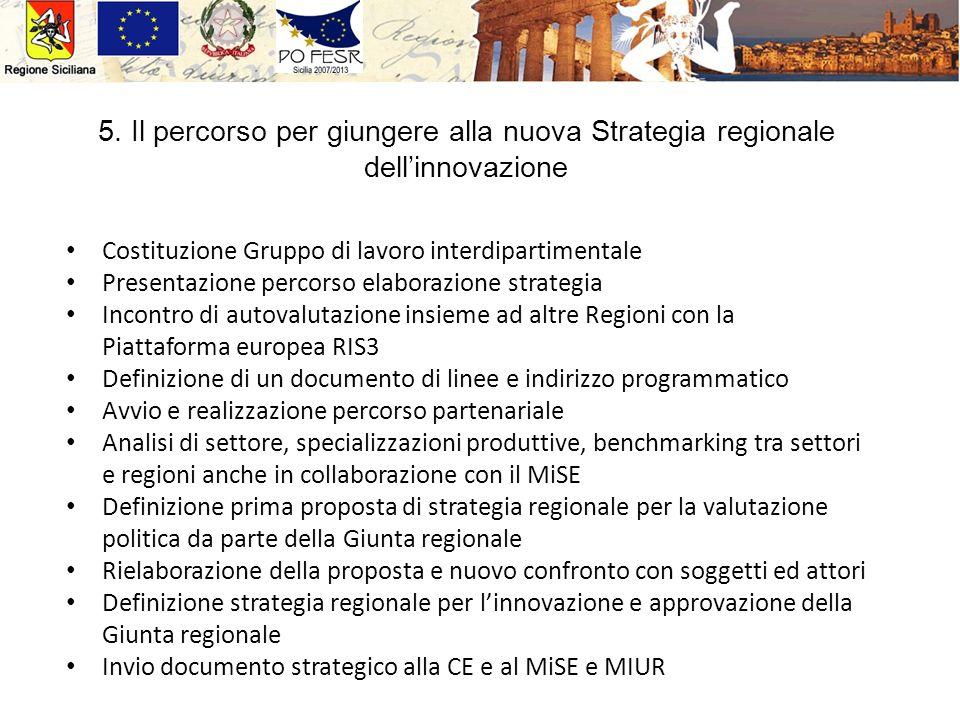 5. Il percorso per giungere alla nuova Strategia regionale dellinnovazione Costituzione Gruppo di lavoro interdipartimentale Presentazione percorso el