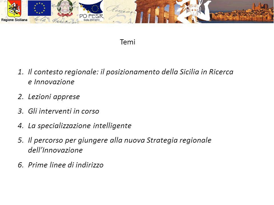 Temi 1.Il contesto regionale: il posizionamento della Sicilia in Ricerca e Innovazione 2.Lezioni apprese 3.Gli interventi in corso 4.La specializzazione intelligente 5.Il percorso per giungere alla nuova Strategia regionale dellInnovazione 6.Prime linee di indirizzo