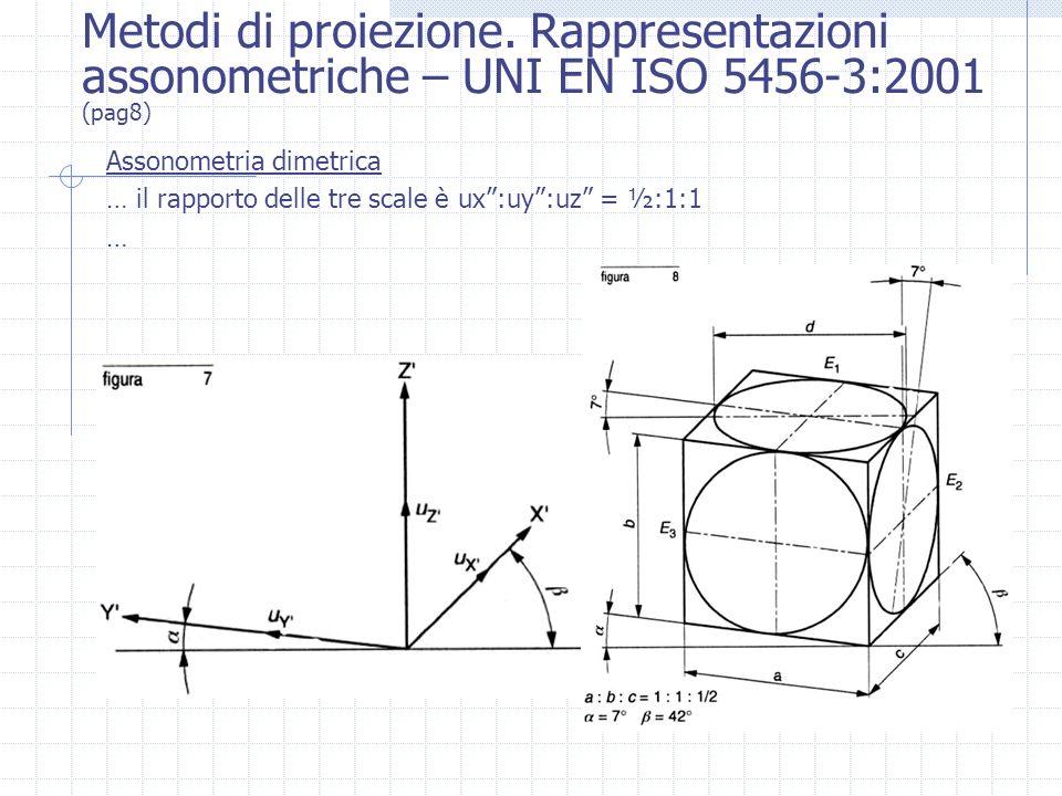 Metodi di proiezione.