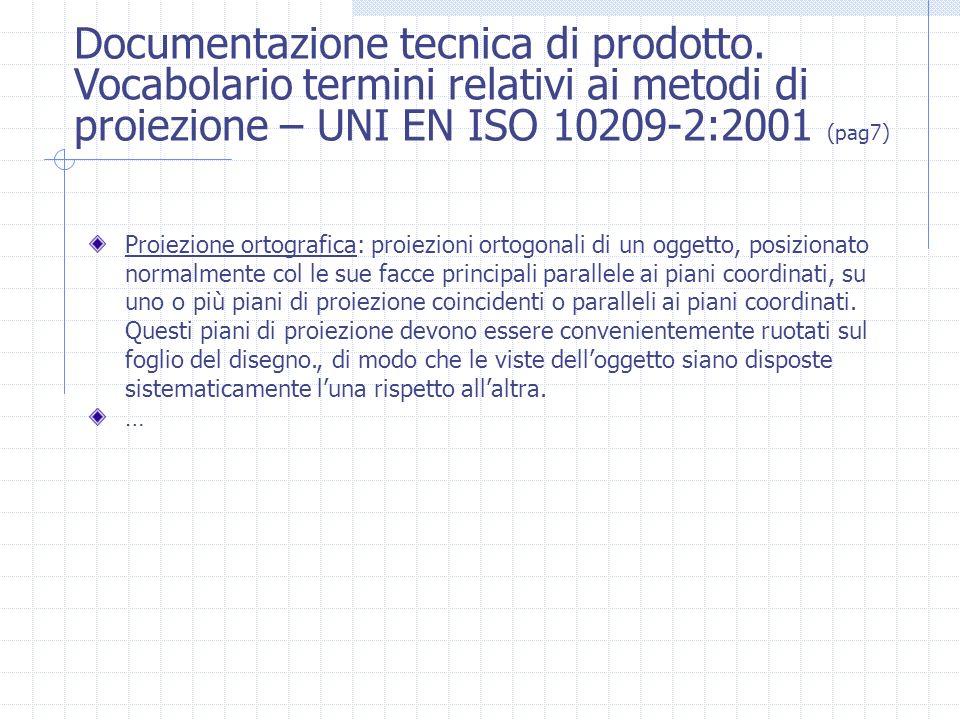 Documentazione tecnica di prodotto.