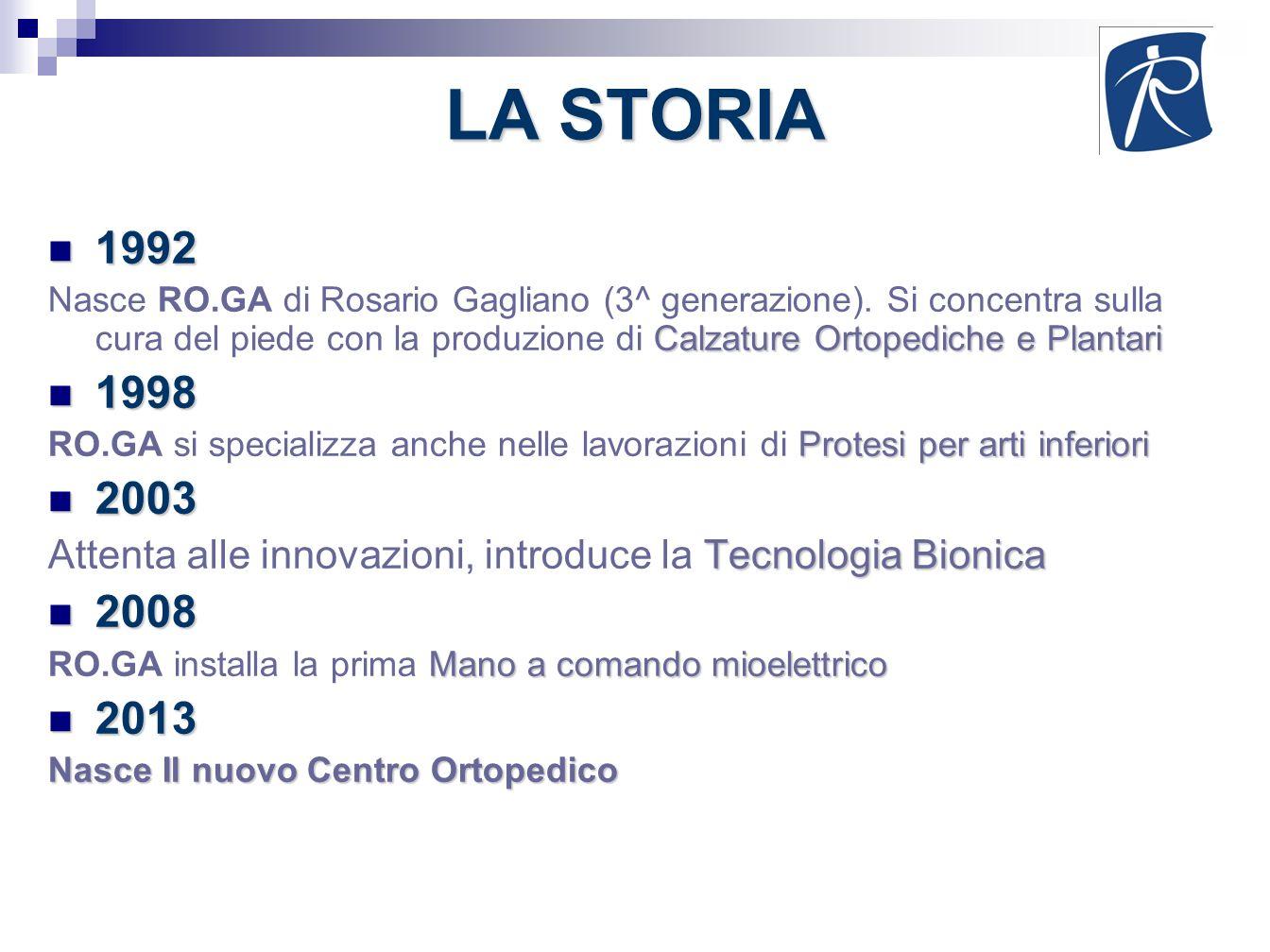 LA STORIA 1992 1992 Calzature Ortopediche e Plantari Nasce RO.GA di Rosario Gagliano (3^ generazione). Si concentra sulla cura del piede con la produz