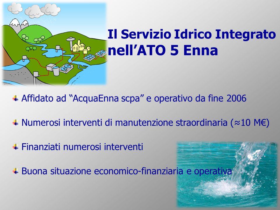 Affidato ad AcquaEnna scpa e operativo da fine 2006 Numerosi interventi di manutenzione straordinaria (10 M) Buona situazione economico-finanziaria e
