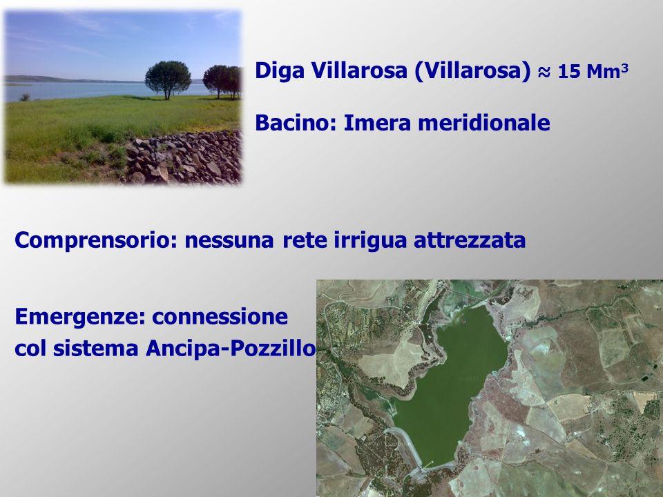 Diga Villarosa (Villarosa) 15 Mm 3 Bacino: Imera meridionale Emergenze: connessione col sistema Ancipa-Pozzillo Comprensorio: nessuna rete irrigua attrezzata