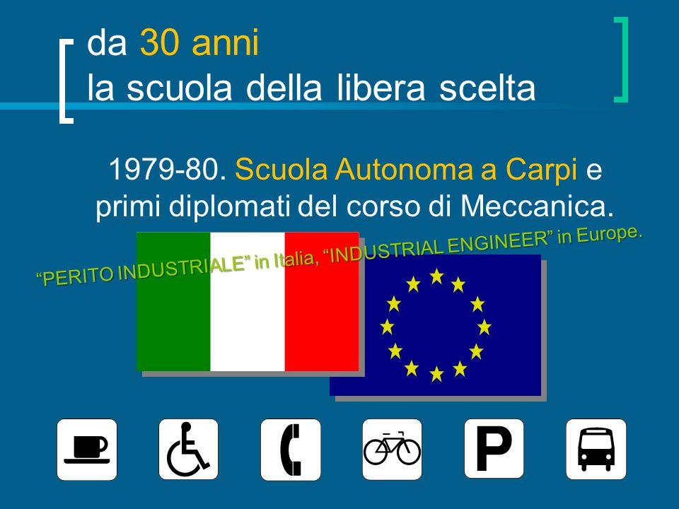 da 30 anni la scuola della libera scelta 1979-80. Scuola Autonoma a Carpi e primi diplomati del corso di Meccanica. PERITO INDUSTRIALE in Italia, INDU