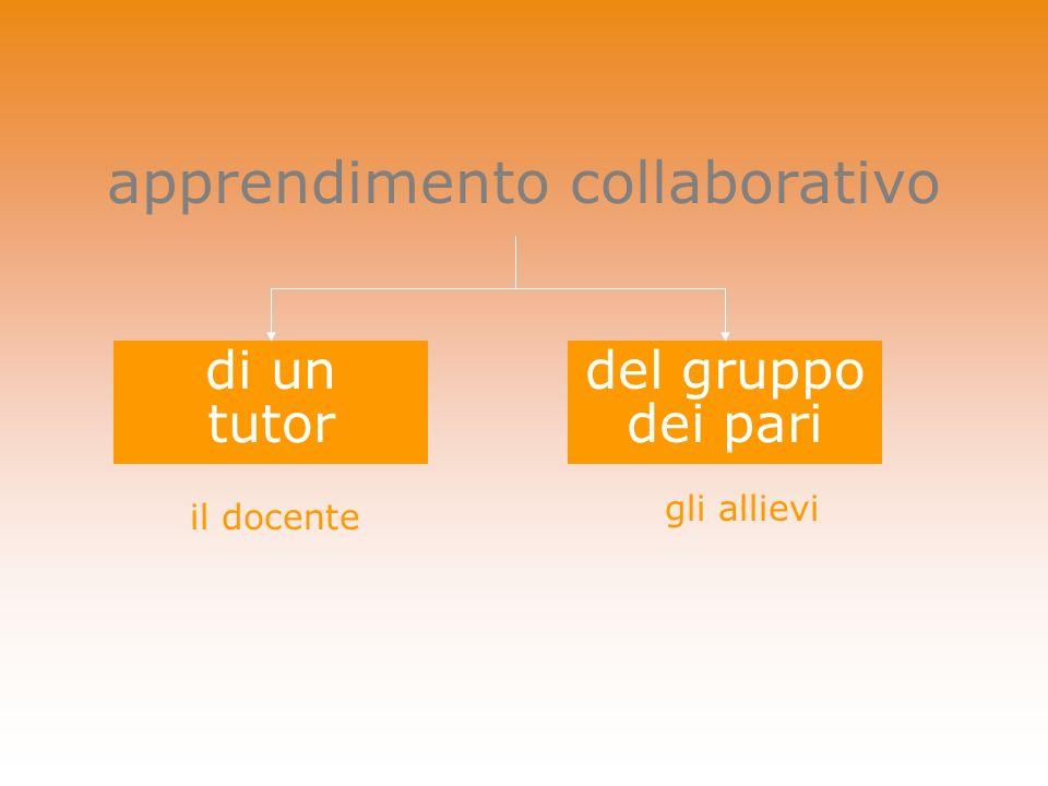 apprendimento collaborativo del gruppo dei pari di un tutor il docente gli allievi