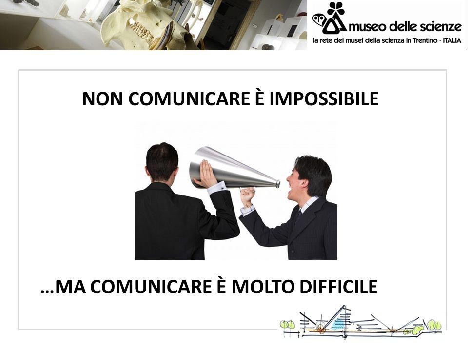 ECSITE AC 2010 Dortmund 3-5 June 2010 NON COMUNICARE È IMPOSSIBILE …MA COMUNICARE È MOLTO DIFFICILE