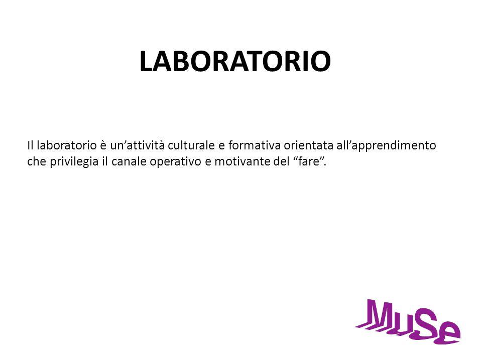 LABORATORIO Il laboratorio è unattività culturale e formativa orientata allapprendimento che privilegia il canale operativo e motivante del fare.