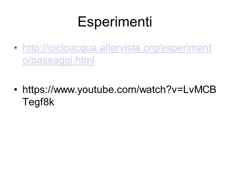 http://cicloacqua.altervista.org/esperiment o/passaggi.htmlhttp://cicloacqua.altervista.org/esperiment o/passaggi.html https://www.youtube.com/watch?v