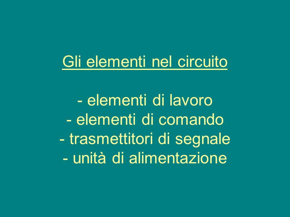 Gli elementi nel circuito - elementi di lavoro - elementi di comando - trasmettitori di segnale - unità di alimentazione