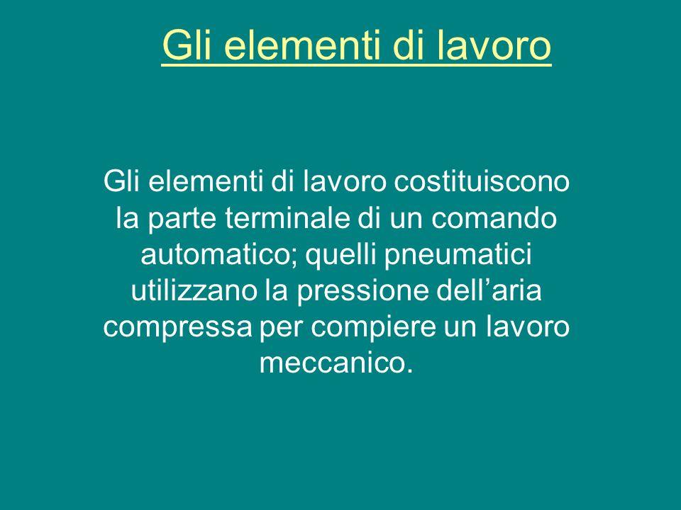 Gli elementi di lavoro Gli elementi di lavoro costituiscono la parte terminale di un comando automatico; quelli pneumatici utilizzano la pressione del