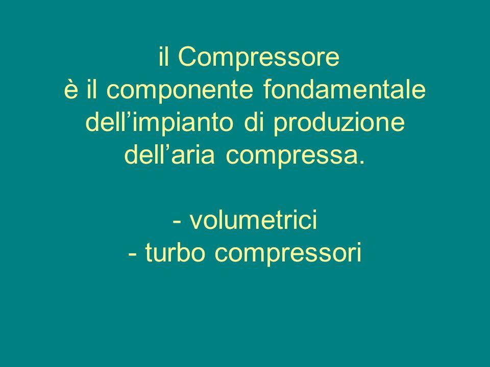 il Compressore è il componente fondamentale dellimpianto di produzione dellaria compressa. - volumetrici - turbo compressori