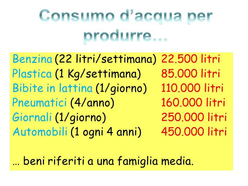 Lo sapevate che per produrre: 1 Kg di barbabietole occorrono 1000 litri di acqua? 1 Kg di grano occorrono 1350 litri di acqua ? 1 Kg di riso occorrono