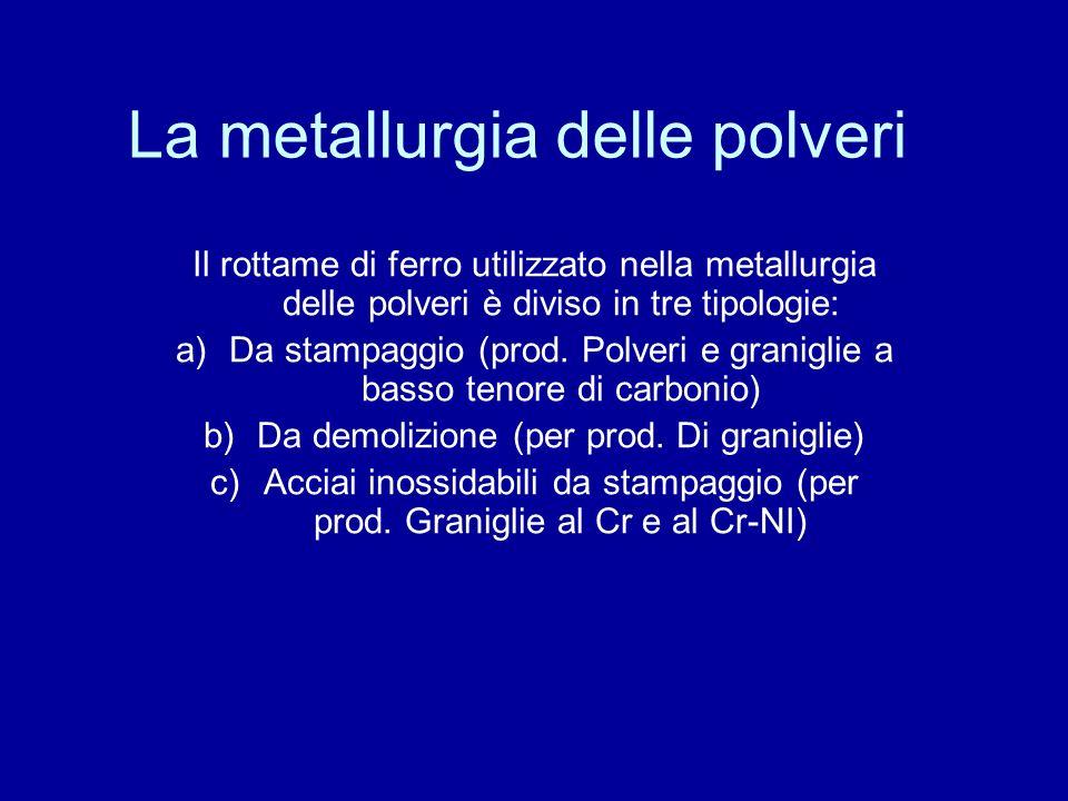 La metallurgia delle polveri Il rottame di ferro utilizzato nella metallurgia delle polveri è diviso in tre tipologie: a)Da stampaggio (prod. Polveri
