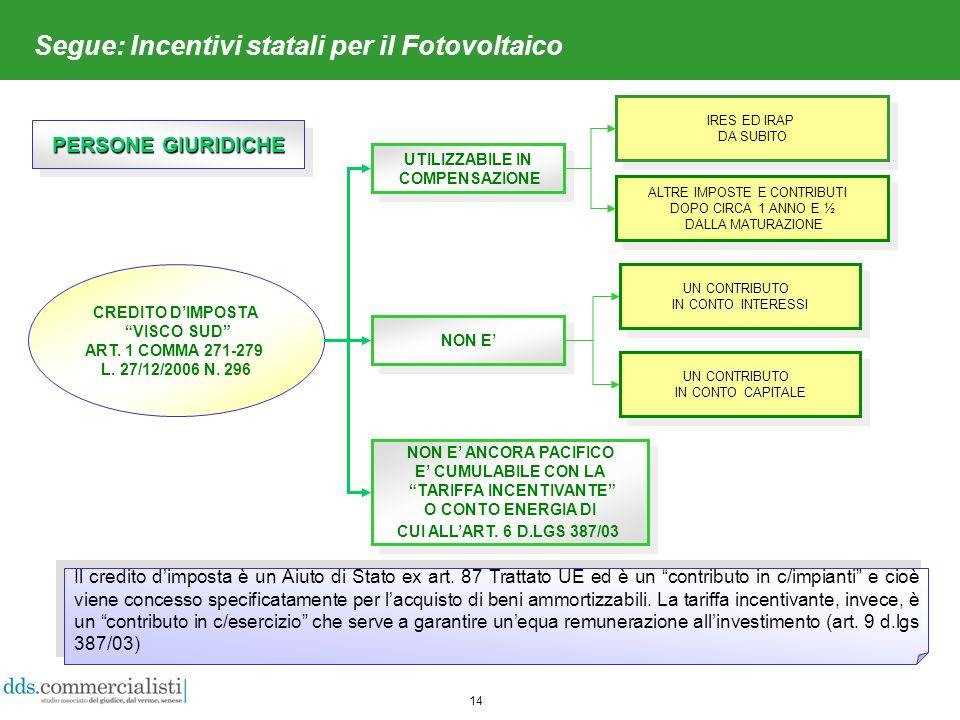 14 Segue: Incentivi statali per il Fotovoltaico CREDITO DIMPOSTA VISCO SUD ART.