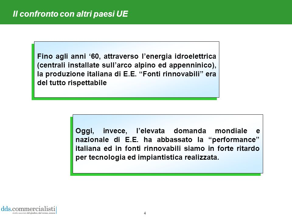 4 Il confronto con altri paesi UE Fino agli anni 60, attraverso lenergia idroelettrica (centrali installate sullarco alpino ed appenninico), la produzione italiana di E.E.