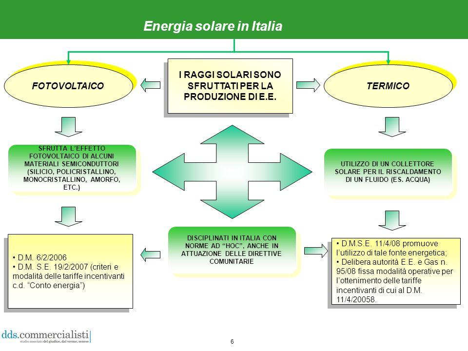 6 Energia solare in Italia I RAGGI SOLARI SONO SFRUTTATI PER LA PRODUZIONE DI E.E.