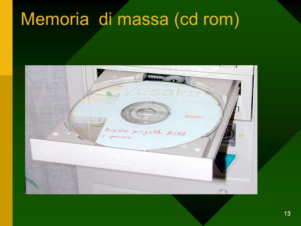 13 Memoria di massa (cd rom)