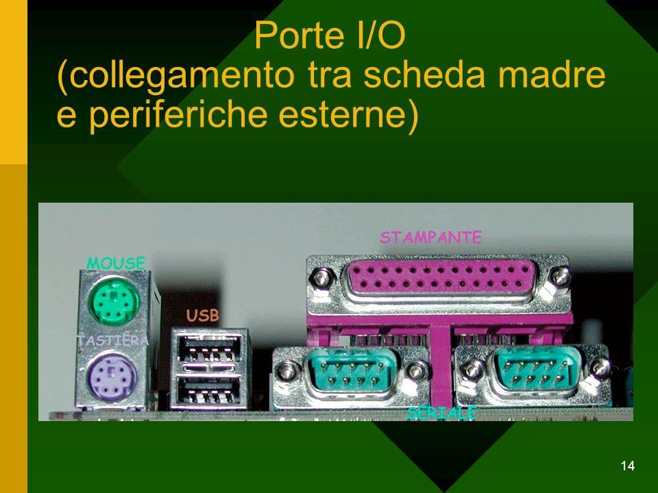 14 Porte I/O (collegamento tra scheda madre e periferiche esterne)